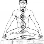 Solar and Lunar Channels in Kundalini Yoga